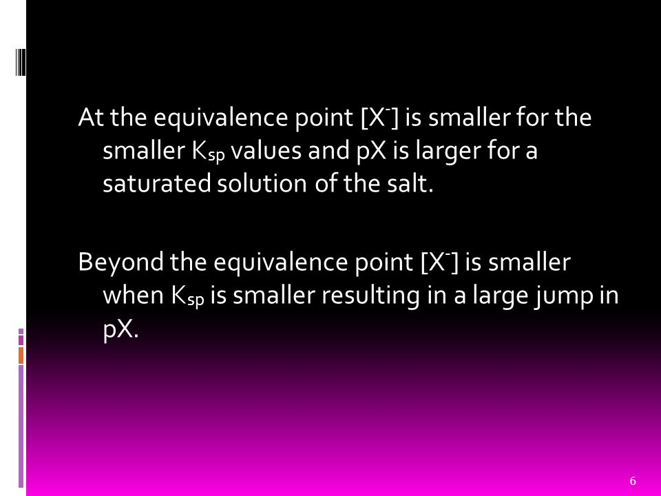 At the equivalence point [X-] is smaller for the smaller Ksp values and pX is larger for a saturated solution of the salt.